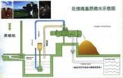 Prasa ślimakowa do produkcji biomasy z odchodów