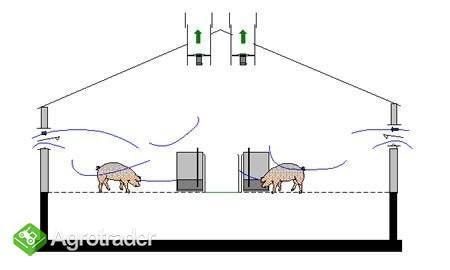 Wentylacja budynku inwentarskiego = dobrostan zwierząt