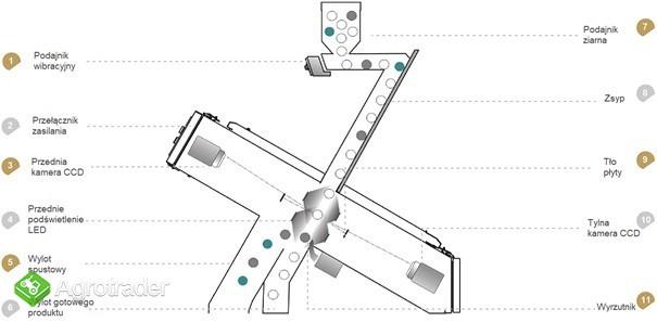 Separator optyczny TAIHO DC 5 , sortex, sortownik, color sorter - zdjęcie 1